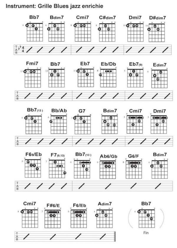 guitare blues accords